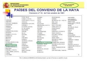 Listado países firmantes Convenio Haya 16.08.2016