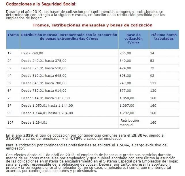 Hogares disfuncionales pdf to excel