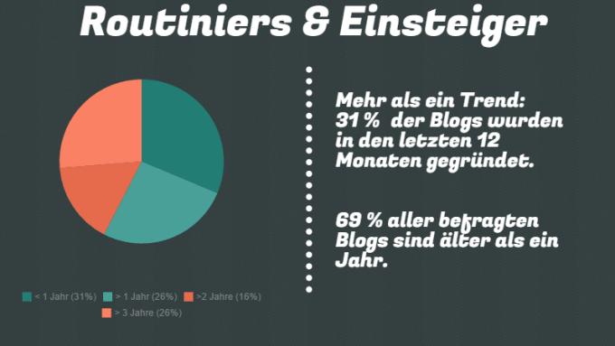 Blogfamilia-Eltern-blogger-umfrage-ergebnisse (3)