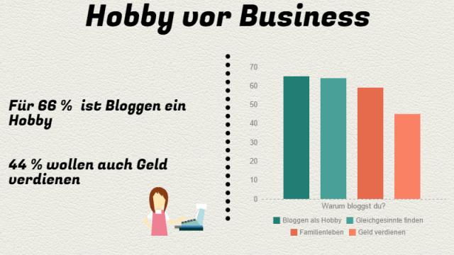 Blogfamilia-Eltern-blogger-umfrage-ergebnisse (4)