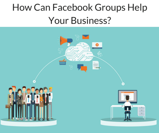How Can Facebook Groups Help Your Business-