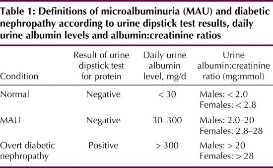 미세단백뇨. 미세알부민뇨 (microalbuminuria) : 네이버 블로그