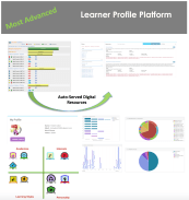 fp-learner-profiles
