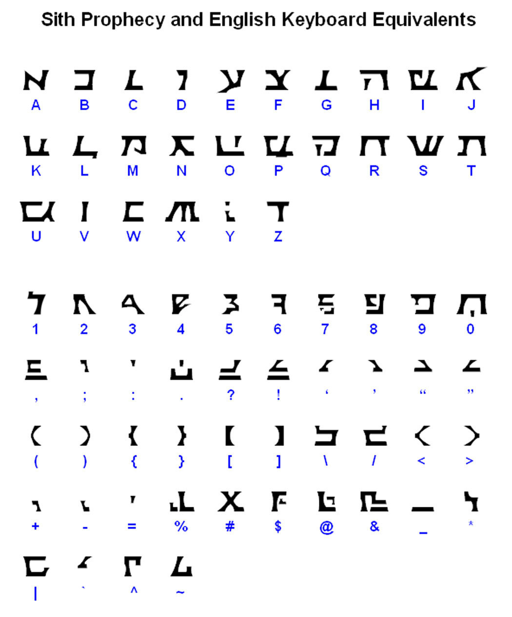 Sith Prophecy Windows Font