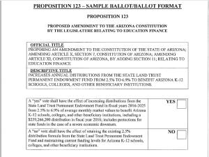 Prop123 ballot language