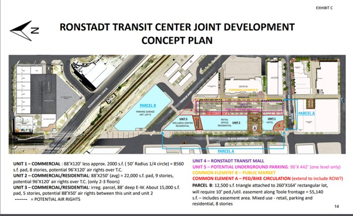 Ronstadt Transit Center redevelopment