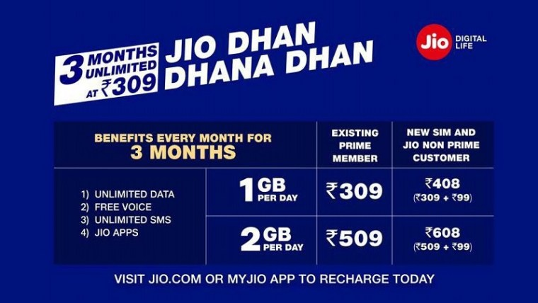 Reliance Jio 'dhan dhana dhan offer kya hai