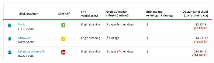 Skjámynd úr viðskiptasafni af þjónustuvef Creditinfo