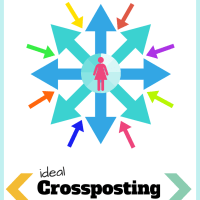 iAsk| Do you Cross-post?