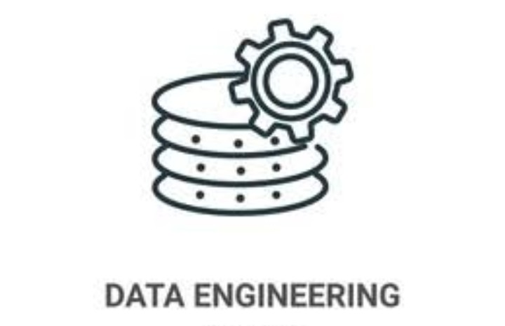 Most in demand skills 2021 05-Data Engineering