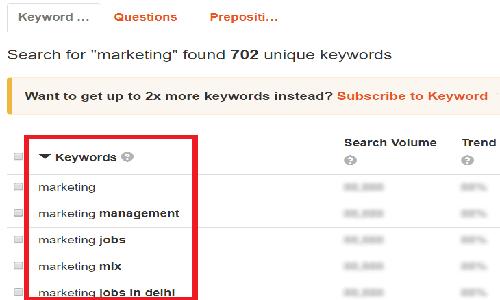 keyword.io-KRT