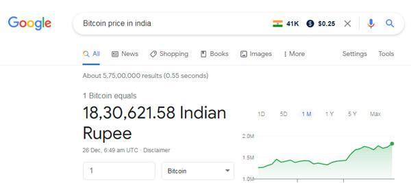 Bitcoin क्या है? कैसे और कहाँ सेल करे?( What is Bitcoin in Hindi) ?