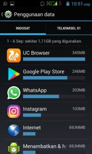 cara hemat kuota agar paket data internet tidak cepat habis di android 2