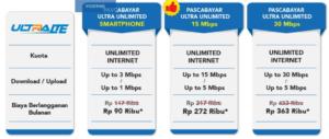 Butuh Koneksi Murah Tapi Cepat Tanpa Batas? Internet Bolt Unlimited Solusinya!