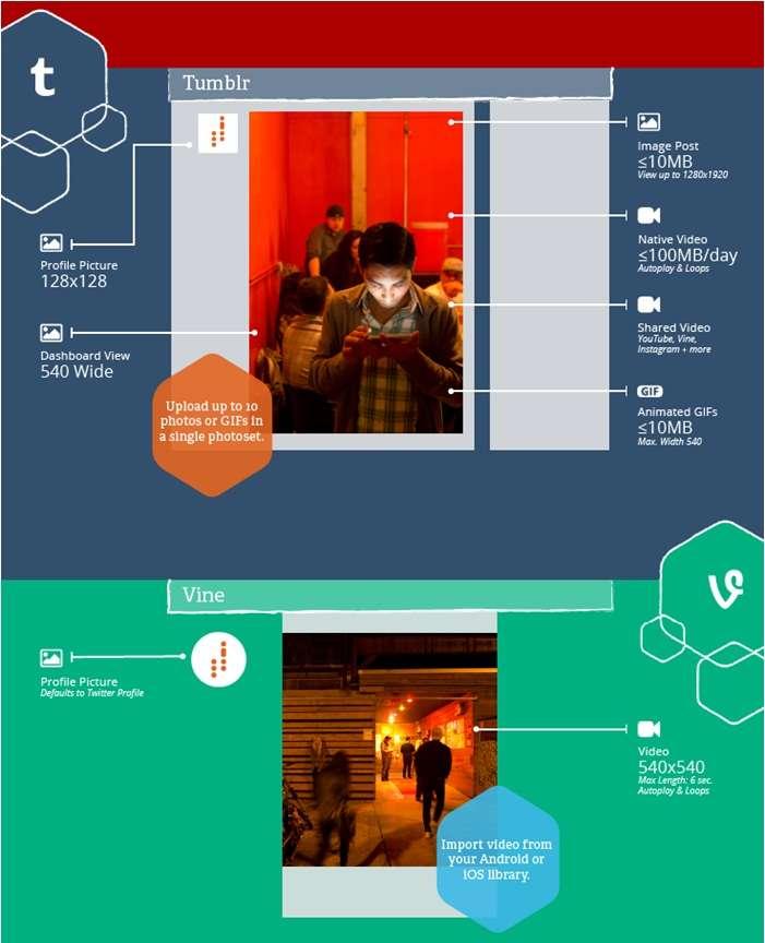 Guía de imágenes y vídeo en Redes Sociales - Tumblr-Vine