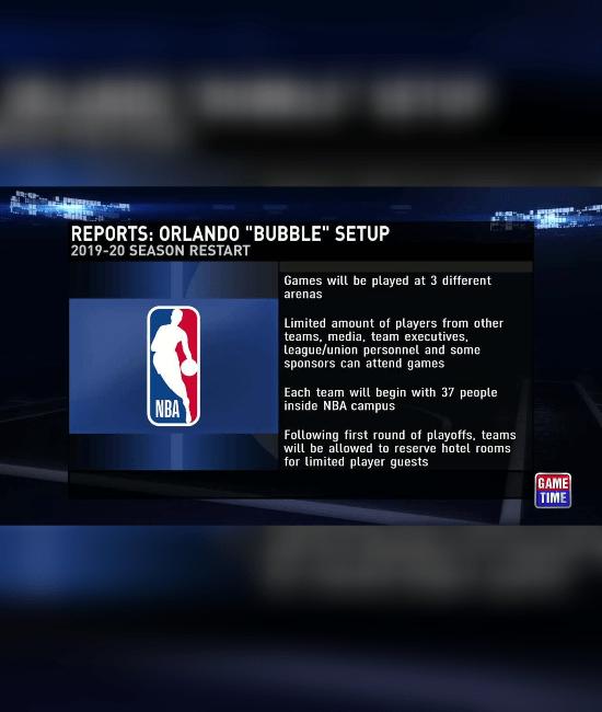 12 Interesting Takeaways From The NBA's Return Plan