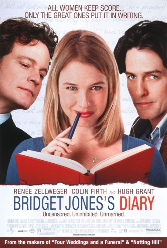 Myers Briggs Types as Romantic Comedies
