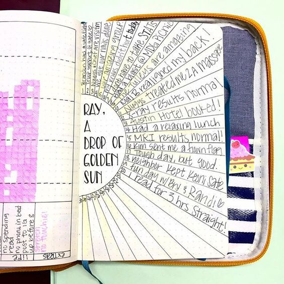 10 Bullet Journal Pages To Organise Your Life