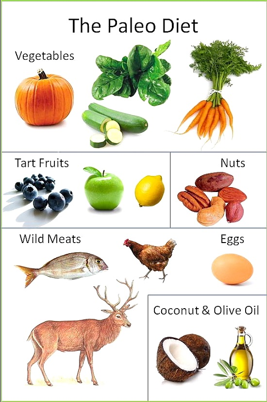 Here's All The Health Benefits Of A Paleo Diet