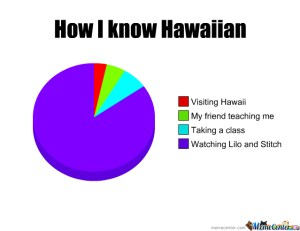 how-i-know-hawaiian_o_299980