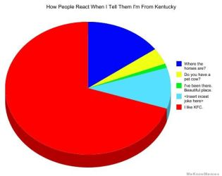kentucky-graph