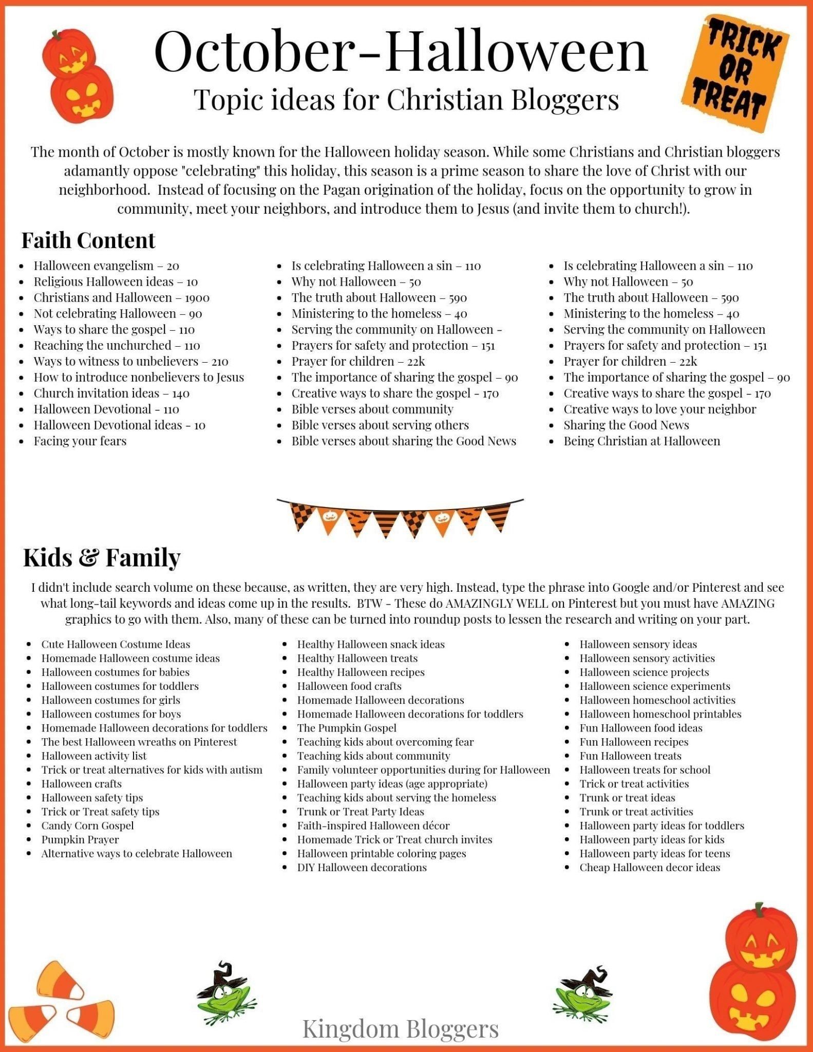 image relating to Pumpkin Gospel Printable called 85+ Oct Web site Write-up Suggestions for Christian Bloggers - Kingdom