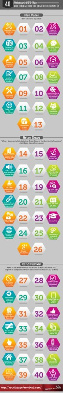 40-Actionable-SEO-Tips-and-Tricks-from-the-Best-in-the-Business-Infographic1