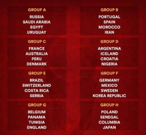 Russia 2018 World Cup Groups and Countries Plus Host Cities