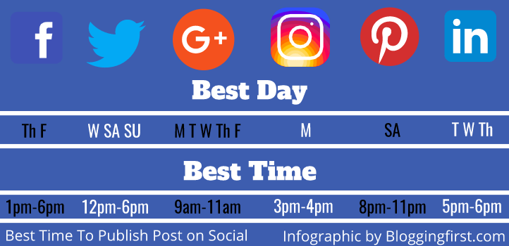 best time to publish post on social