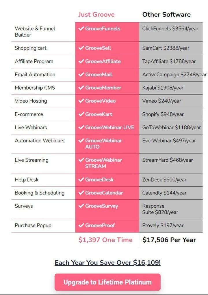 screenshot groovefunnels.com pricing