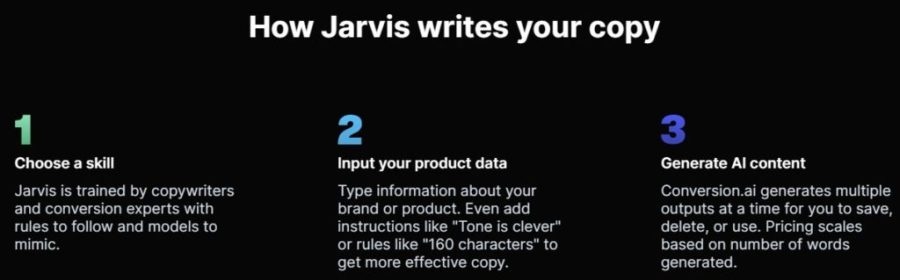 jarvis.ai free trial: How does Jarvis AI works
