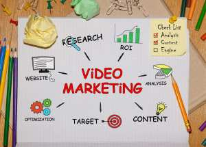 Marketing 101 Ideas For Promotions In The Painting Industry The Blogging Painters The Blogging Painters