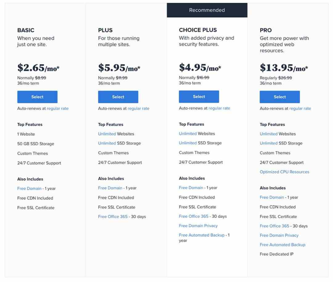 Hosting Plans Bluehost Coupon