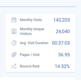 SimilarWeb Website Statistics