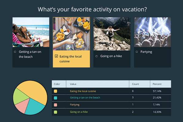 Thrive Quiz Builder Image Survey