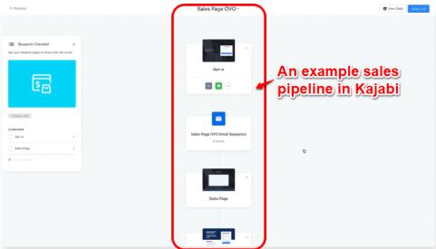 Kajabi sales pipeline