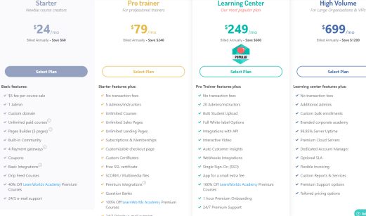 LearnWorlds pricing plan feature