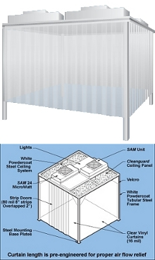 Softwall-2