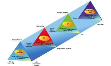 Building Capacity for Teacher Learning