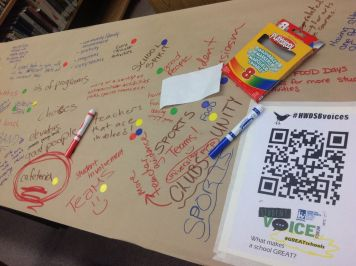 GREATschools Graffiti Table