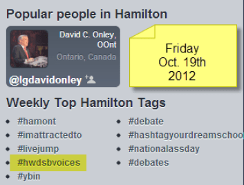 #HWDSBvoices Trending on Twitter