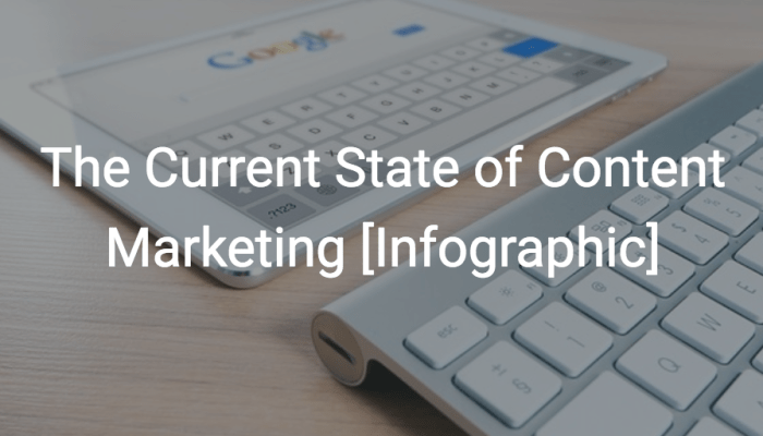 state of content marketing featured image