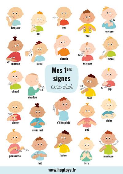 Langage Des Signes Bébé Gratuit : langage, signes, bébé, gratuit, Poster, Premiers, Signes, Bébé