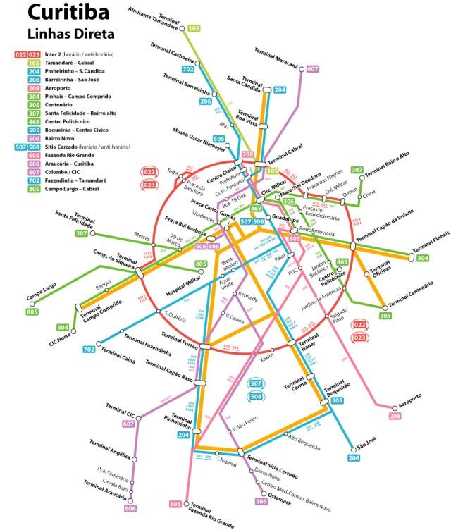 Metrô de Curitiba