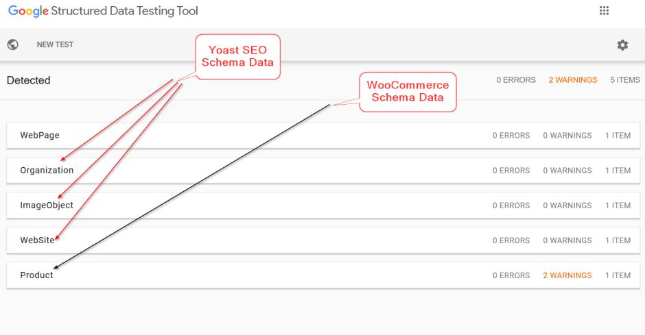 Yoast SEO schema data and WooCommerce structured data