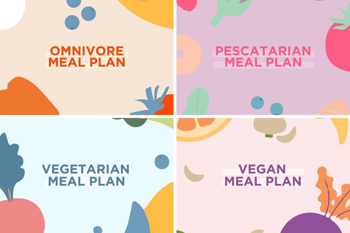 blogilates omnivore pescatarian vegetarian vegan meal plan