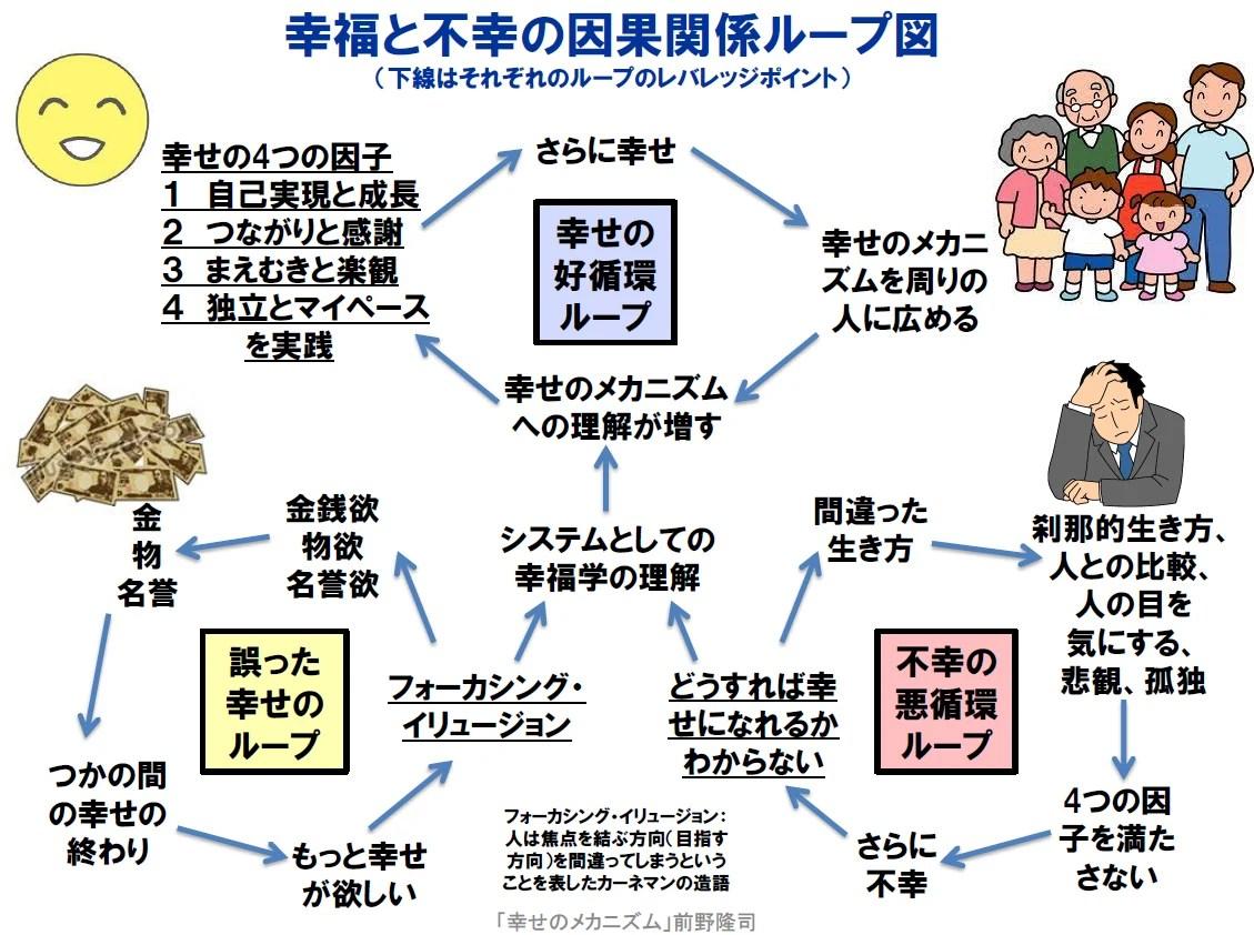 青學の箱根駅伝の優勝した訳 幸福學 - 膵臓癌になってしまった。