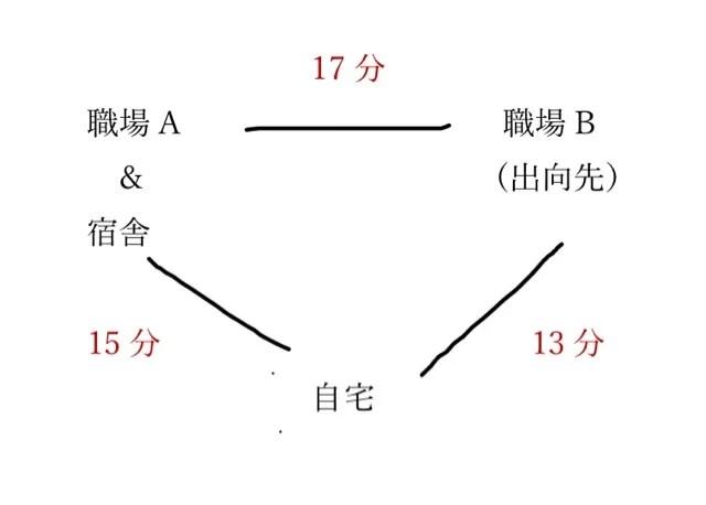 息子5分 with 貢ぎ物 - michigan's