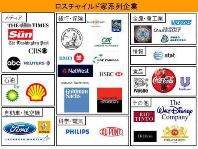 「国際石油資本」の画像検索結果