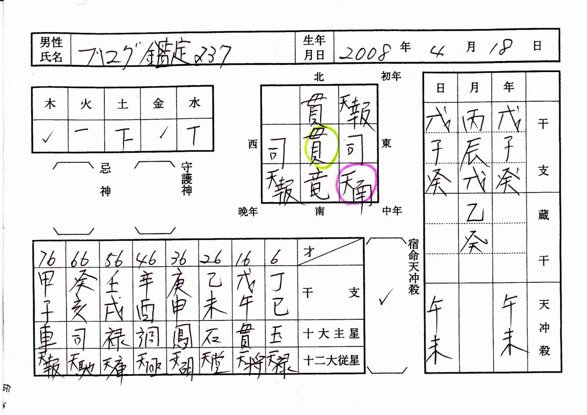 ブログ鑑定 237 - マダム春雙の算命學